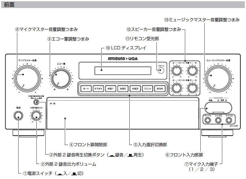 プリメインアンプ / DA-X4�U